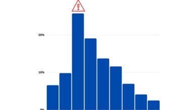 صورة فئة الشباب في لبنان تسجل أعلى نسبة بإصابات كورونا