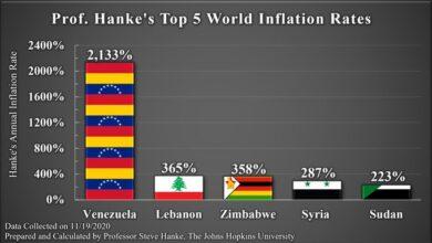 صورة لبنان الثاني عالمياً بحجم التضخم